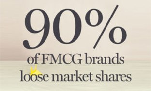 Big brands are being challenged – focus on the shelf